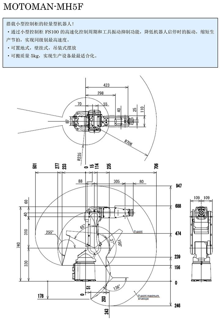 MOTOMAN-MH5F